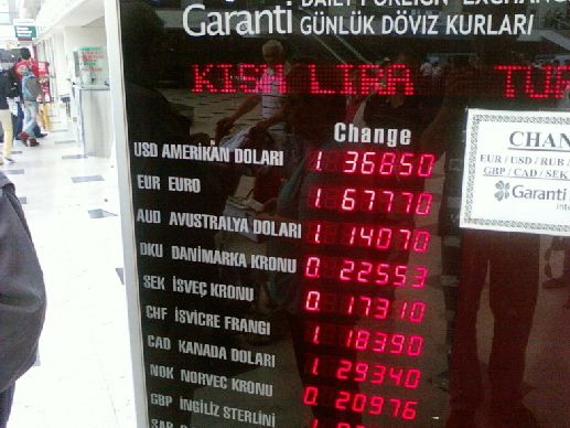 Обмен валюты по курсу цб